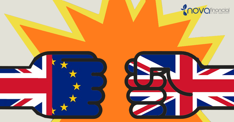 Brexit – The impact on Britain so far