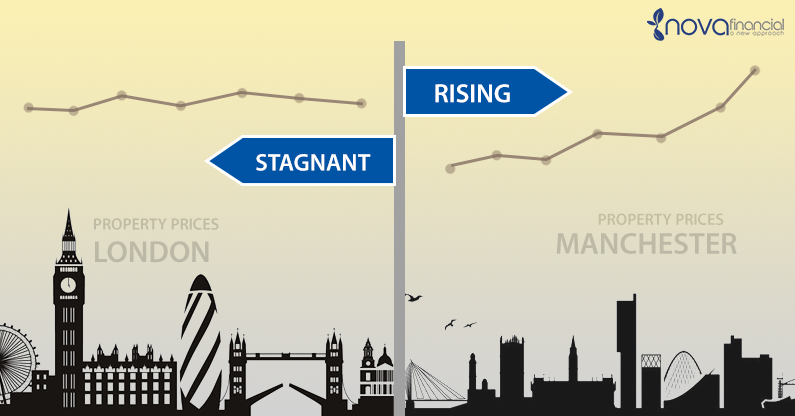 London-Property-Prices-Continue-to-Stagnate-as-the-Regions-Rise