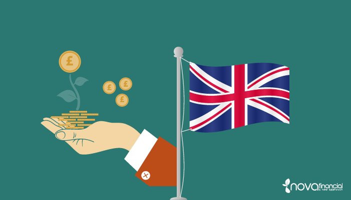 Is it the right time to invest in UK?
