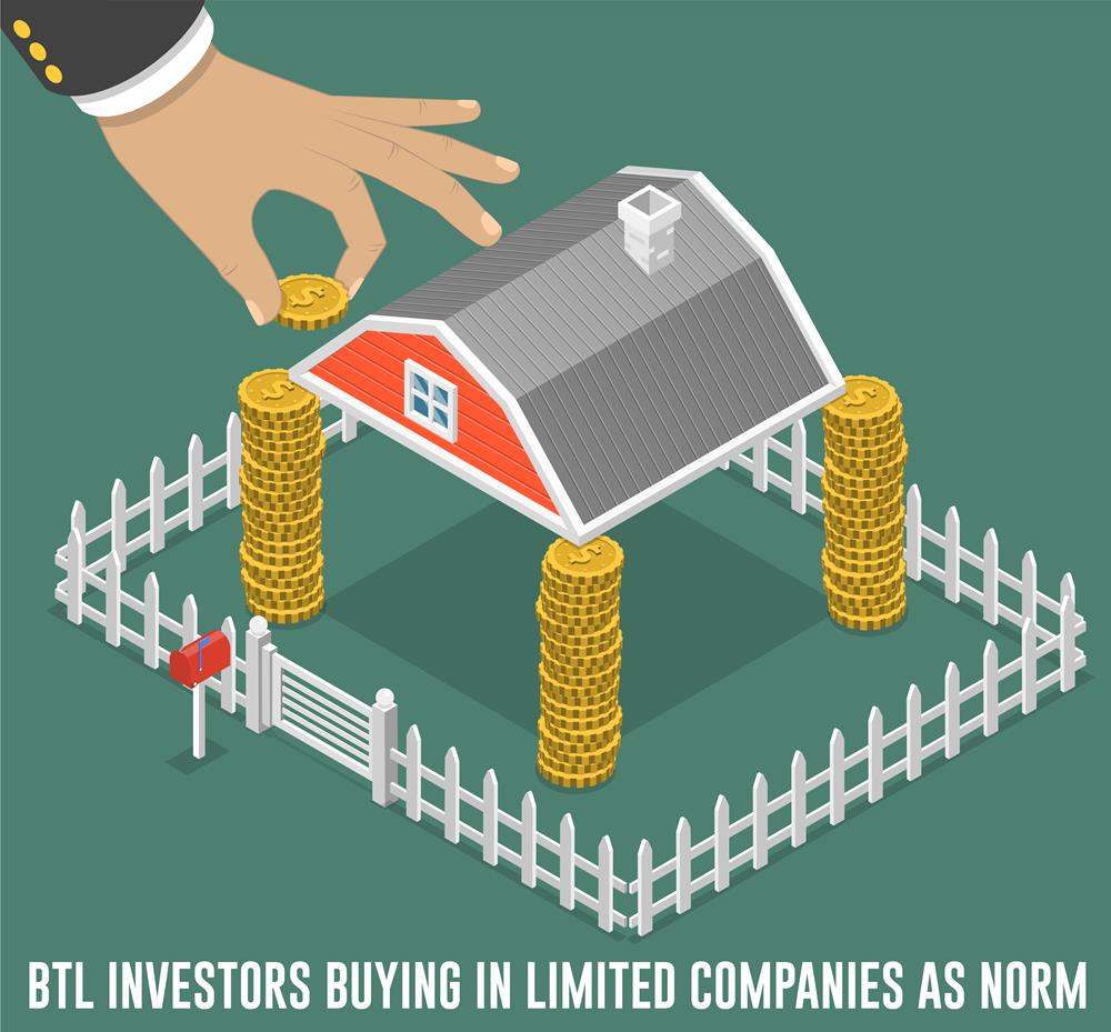 BTL investors buying in limited companies as norm.