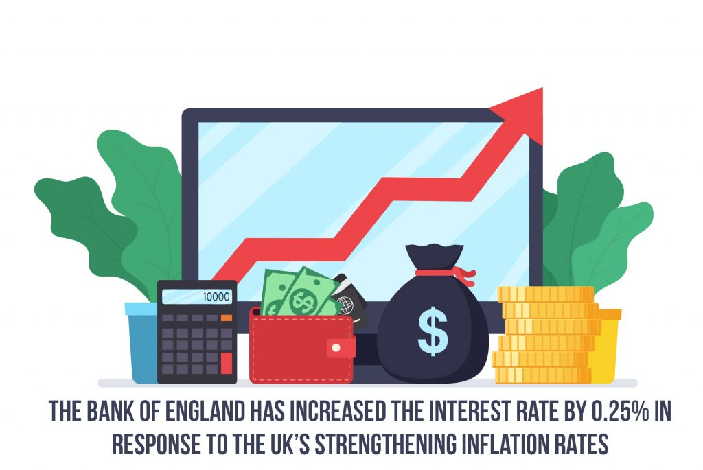 The Interest Rate Rise