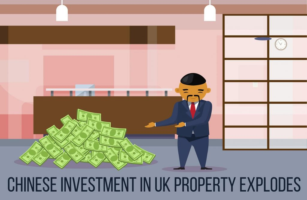Chinese Investment in UK Property Explodes