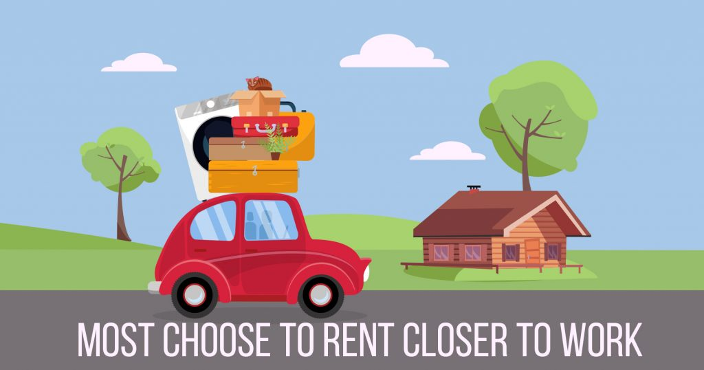 Most Choose to Rent Closer to Work