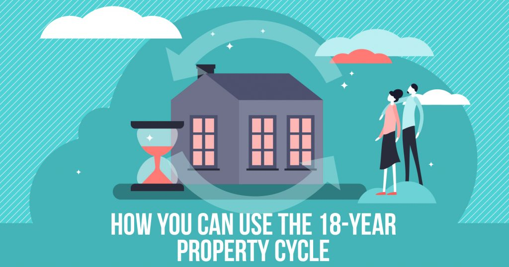 How You Can Use the 18-Year Property Cycle